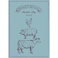 Plakatas mokomasis Mėsos parduotuvė, Mėsos išpjaustymo diagrama